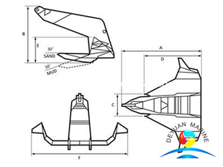 High Quality Steel Bituminous Paint Surface Marine Drag Bruce FFTS Anchor