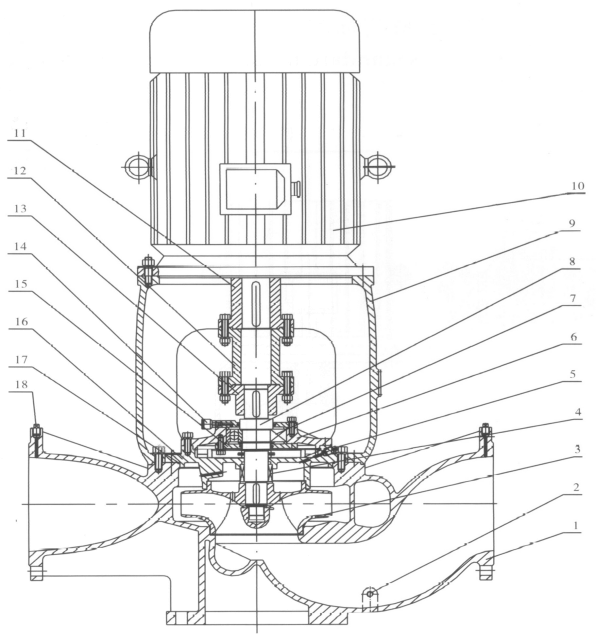pvhb clhb removable vertical pipeline centrifugal pump for