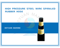 Introduction Of High Pressure Hydraulic Rubber Hose