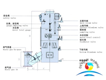 LFY-type Exhaust Gas Boiler